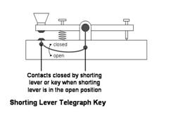 telegraphy collection shorting lever telegraph key
